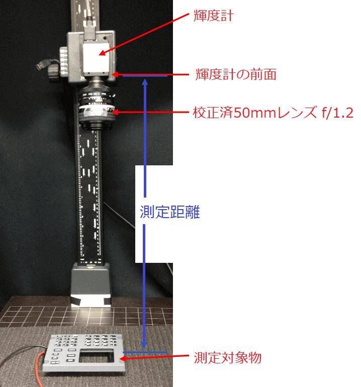 ①Westboro社製2次元輝度計を用いた測定のセットアップ方法01